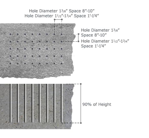 Reinforced Concrete Drill Pattern